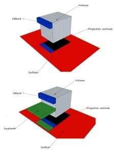 Exemple de calcul surface Emprise au Sol