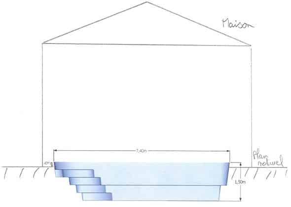 la réalisation de plan de construction d'une maison