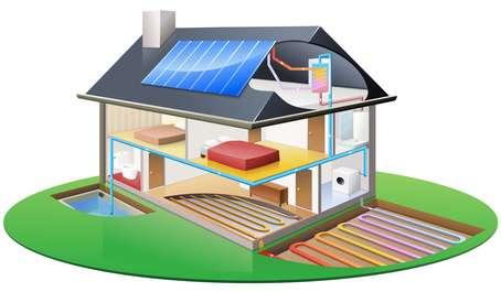 systeme de chauffage maison