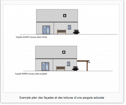 autorisation pour construire une pergola