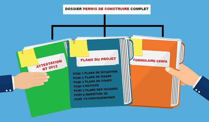 dossier permis de construire complet